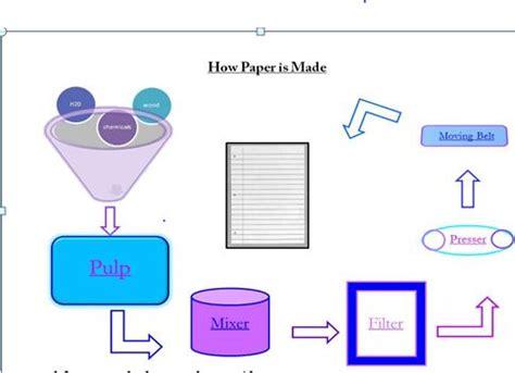 Write My Research Paper - EssayHavecom